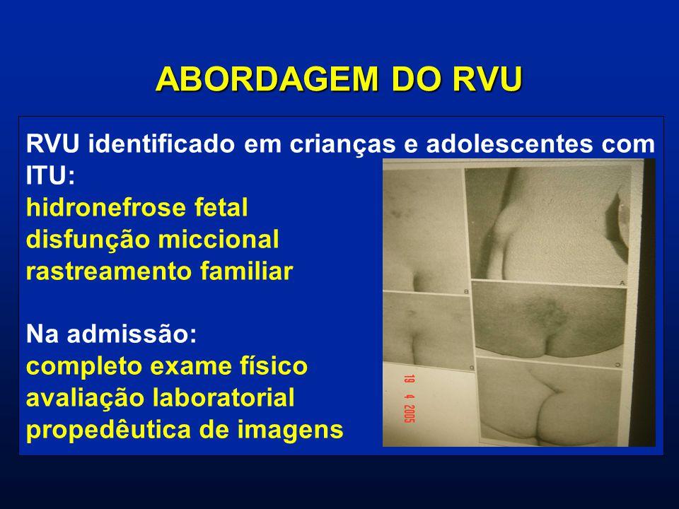 ABORDAGEM DO RVU RVU identificado em crianças e adolescentes com ITU: hidronefrose fetal disfunção miccional rastreamento familiar Na admissão: comple