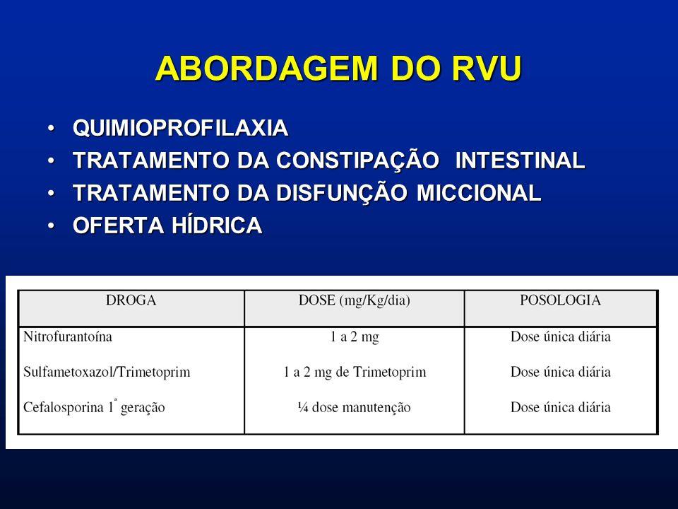 ABORDAGEM DO RVU QUIMIOPROFILAXIAQUIMIOPROFILAXIA TRATAMENTO DA CONSTIPAÇÃO INTESTINALTRATAMENTO DA CONSTIPAÇÃO INTESTINAL TRATAMENTO DA DISFUNÇÃO MIC