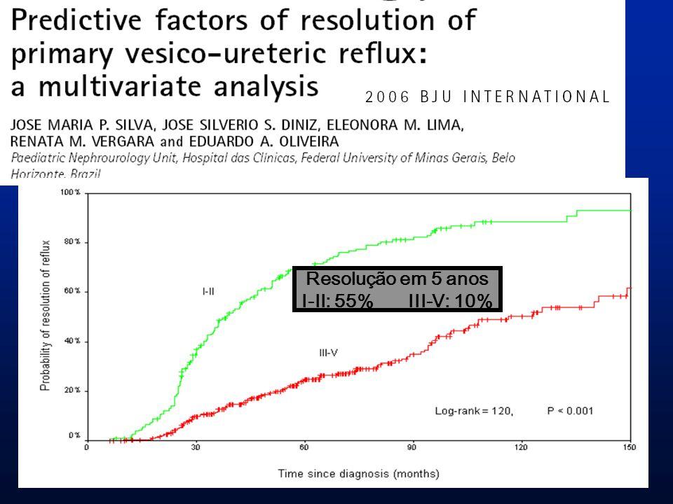 Resolução em 5 anos I-II: 55% III-V: 10%