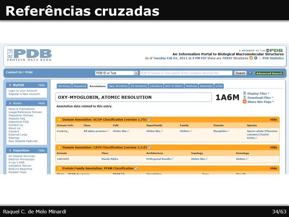 Referências cruzadas Raquel C. de Melo Minardi34/63