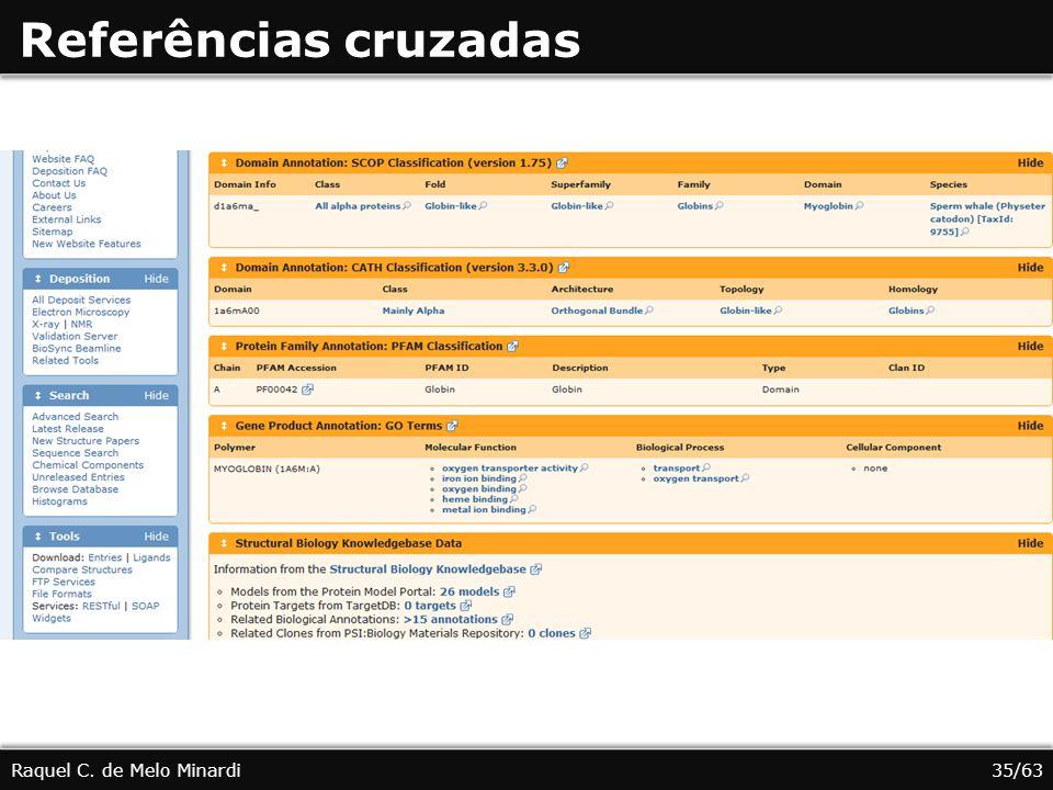 Referências cruzadas Raquel C. de Melo Minardi35/63
