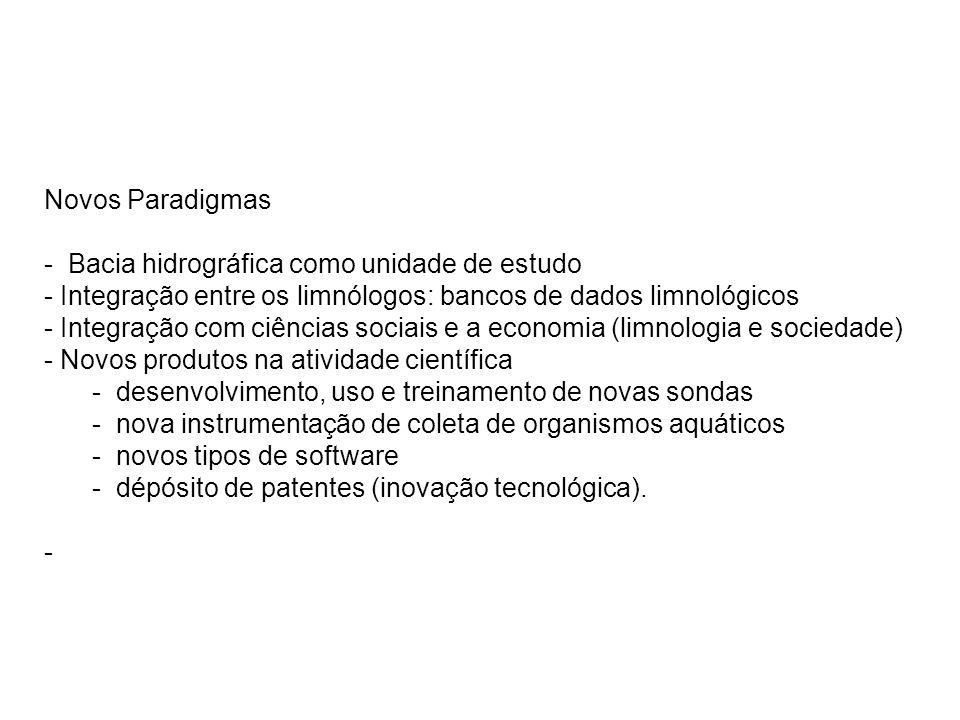 Novos Paradigmas - Bacia hidrográfica como unidade de estudo - Integração entre os limnólogos: bancos de dados limnológicos - Integração com ciências