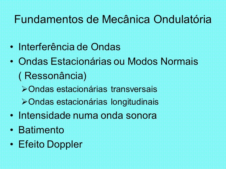 Fundamentos de Mecânica Ondulatória Interferência de Ondas Ondas Estacionárias ou Modos Normais ( Ressonância) Ondas estacionárias transversais Ondas