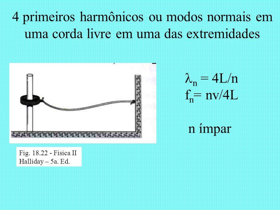 4 primeiros harmônicos ou modos normais em uma corda livre em uma das extremidades Fig. 18.22 - Fisica II Halliday – 5a. Ed. n = 4L/n f n = nv/4L n ím