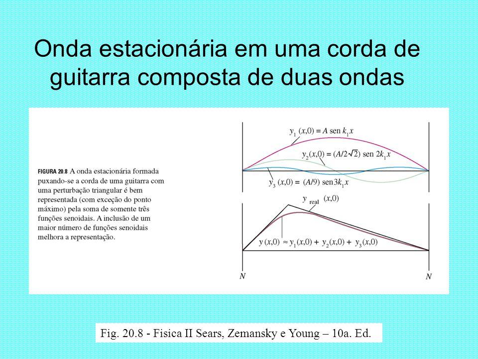 Onda estacionária em uma corda de guitarra composta de duas ondas Fig. 20.8 - Fisica II Sears, Zemansky e Young – 10a. Ed.