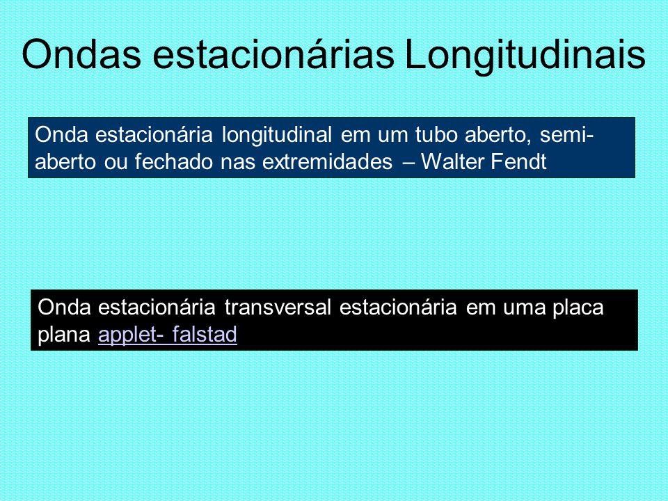 Ondas estacionárias Longitudinais Onda estacionária longitudinal em um tubo aberto, semi- aberto ou fechado nas extremidades – Walter Fendt Onda estac