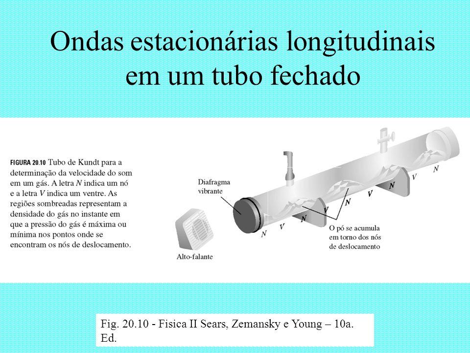 Ondas estacionárias longitudinais em um tubo fechado Fig. 20.10 - Fisica II Sears, Zemansky e Young – 10a. Ed.