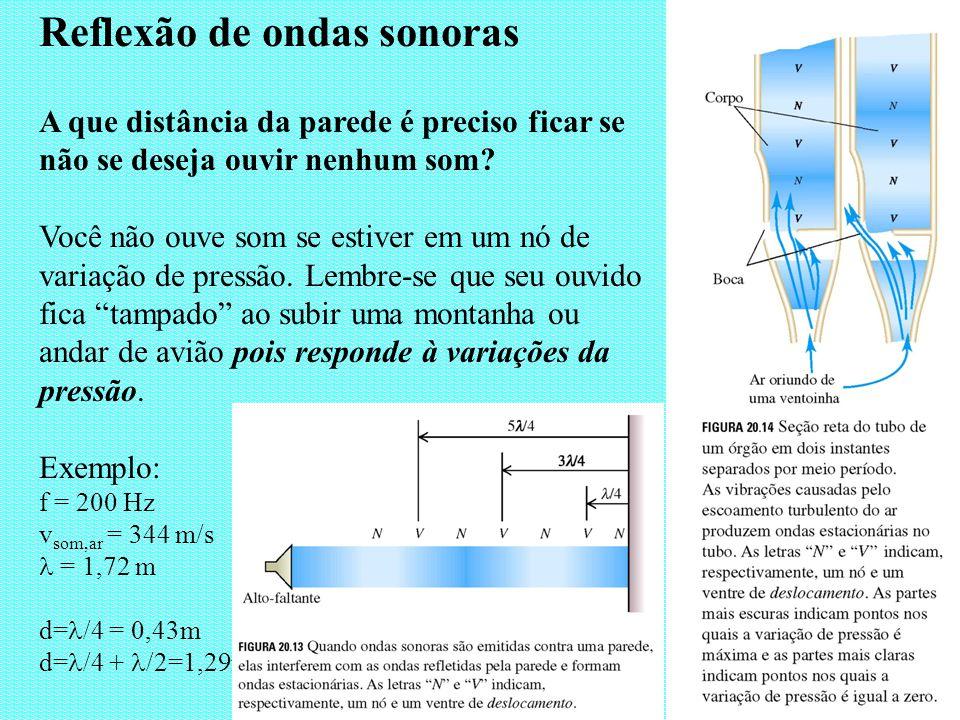 Reflexão de ondas sonoras A que distância da parede é preciso ficar se não se deseja ouvir nenhum som? Você não ouve som se estiver em um nó de variaç