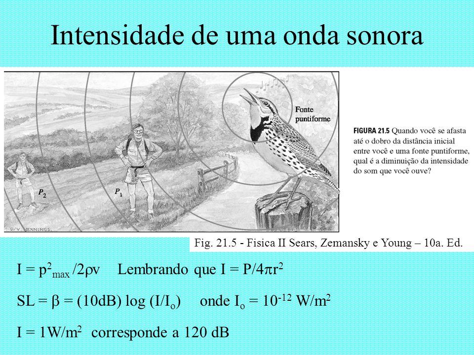 Intensidade de uma onda sonora Fig. 21.5 - Fisica II Sears, Zemansky e Young – 10a. Ed. I = p 2 max /2 v Lembrando que I = P/4 r 2 SL = = (10dB) log (