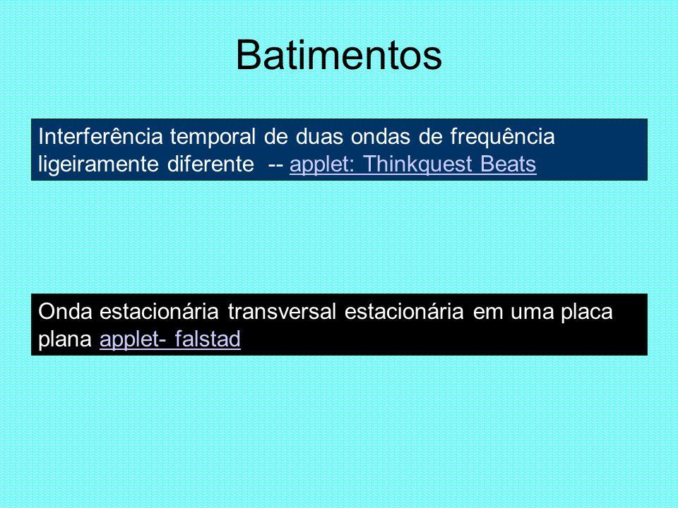 Batimentos Interferência temporal de duas ondas de frequência ligeiramente diferente -- applet: Thinkquest Beats Onda estacionária transversal estacio