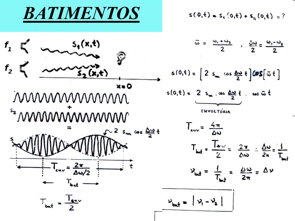 Batimento – superposição de duas ondas de frequência ligeiramente diferente Fig.
