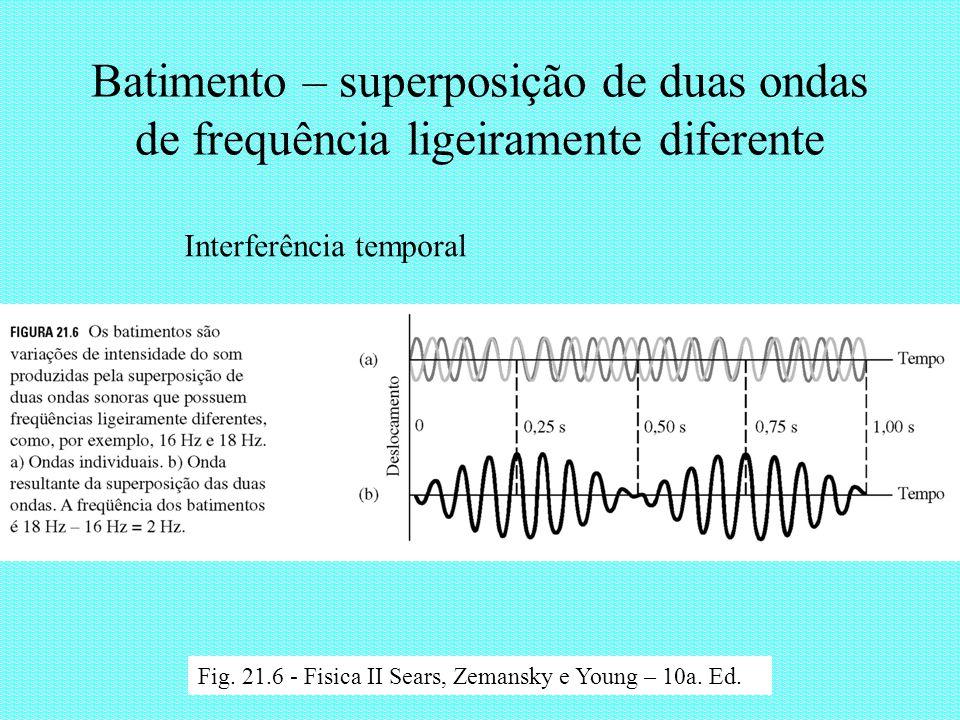 Batimento – superposição de duas ondas de frequência ligeiramente diferente Fig. 21.6 - Fisica II Sears, Zemansky e Young – 10a. Ed. Interferência tem
