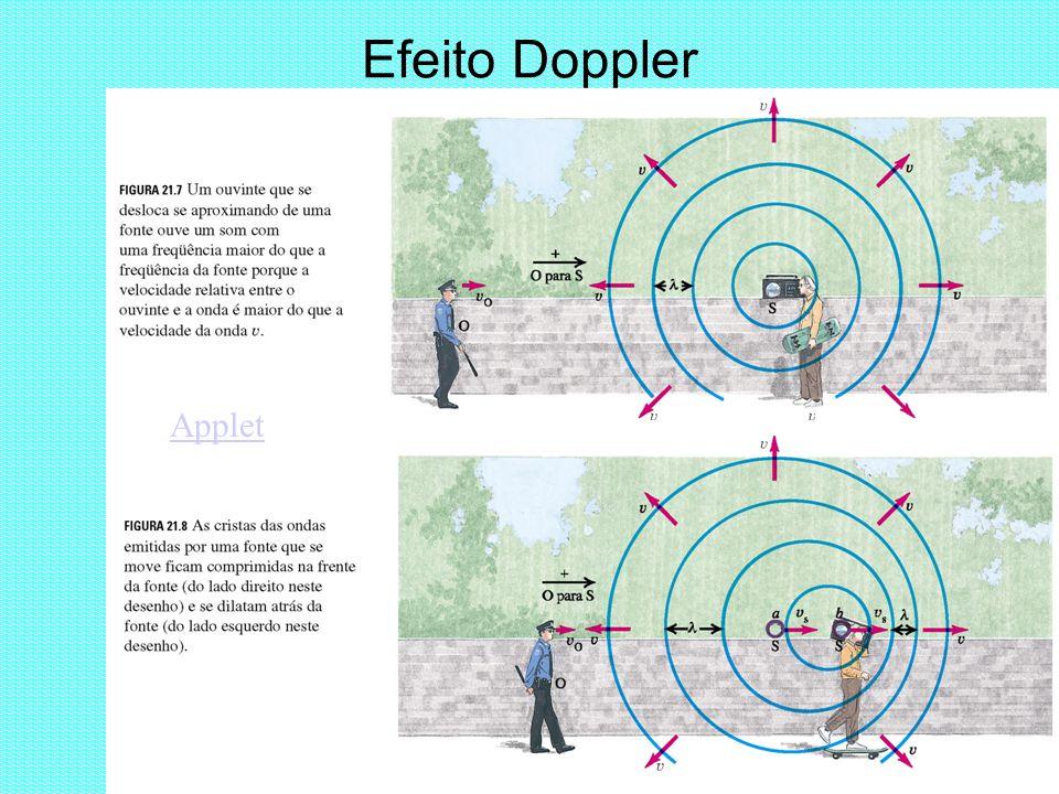 Efeito Doppler Applet
