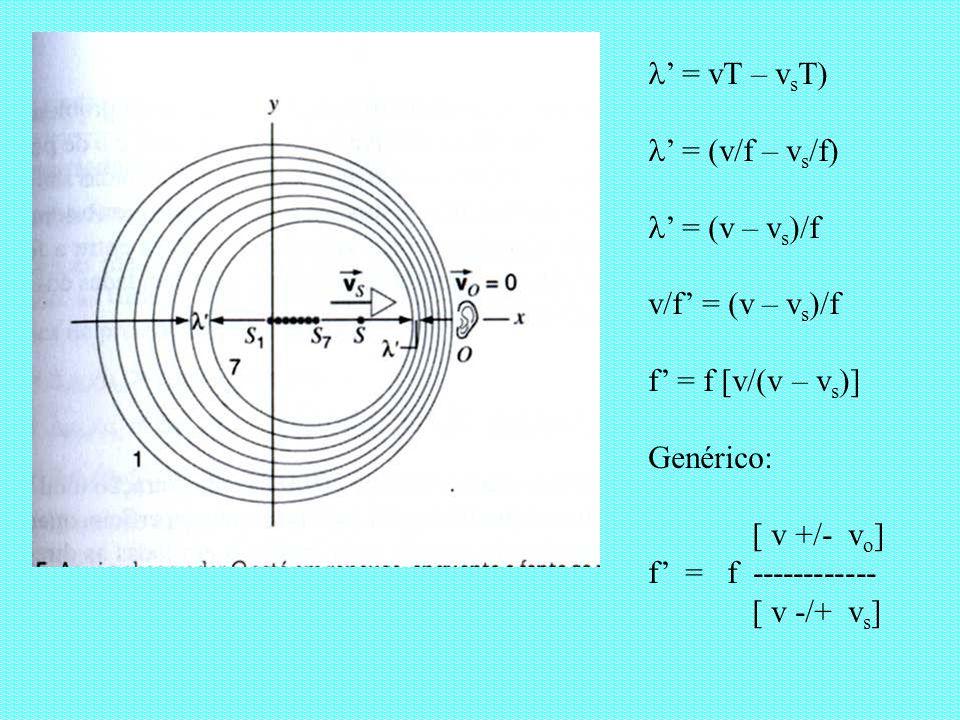 = vT – v s T) = (v/f – v s /f) = (v – v s )/f v/f = (v – v s )/f f = f [v/(v – v s )] Genérico: [ v +/- v o ] f = f ------------ [ v -/+ v s ]
