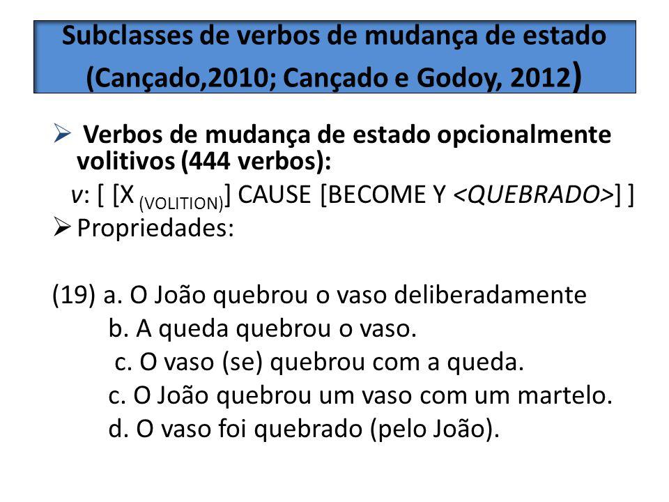 Subclasses de verbos de mudança de estado (Cançado,2010; Cançado e Godoy, 2012 ) Verbos de mudança de estado opcionalmente volitivos (444 verbos): v: