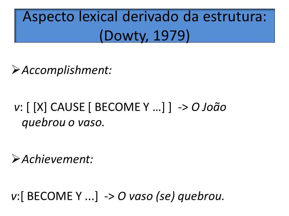 Accomplishment: v: [ [X] CAUSE [ BECOME Y …] ] -> O João quebrou o vaso. Achievement: v:[ BECOME Y...] -> O vaso (se) quebrou. Aspecto lexical derivad
