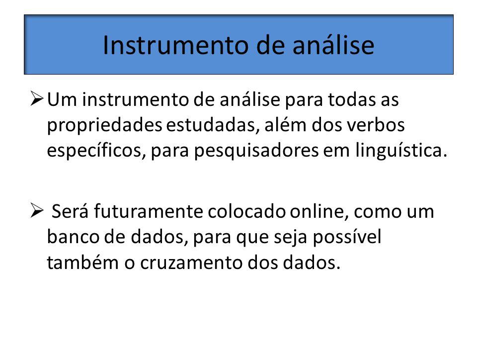 Instrumento de análise Um instrumento de análise para todas as propriedades estudadas, além dos verbos específicos, para pesquisadores em linguística.