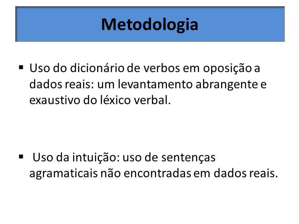 Metodologia Uso do dicionário de verbos em oposição a dados reais: um levantamento abrangente e exaustivo do léxico verbal. Uso da intuição: uso de se