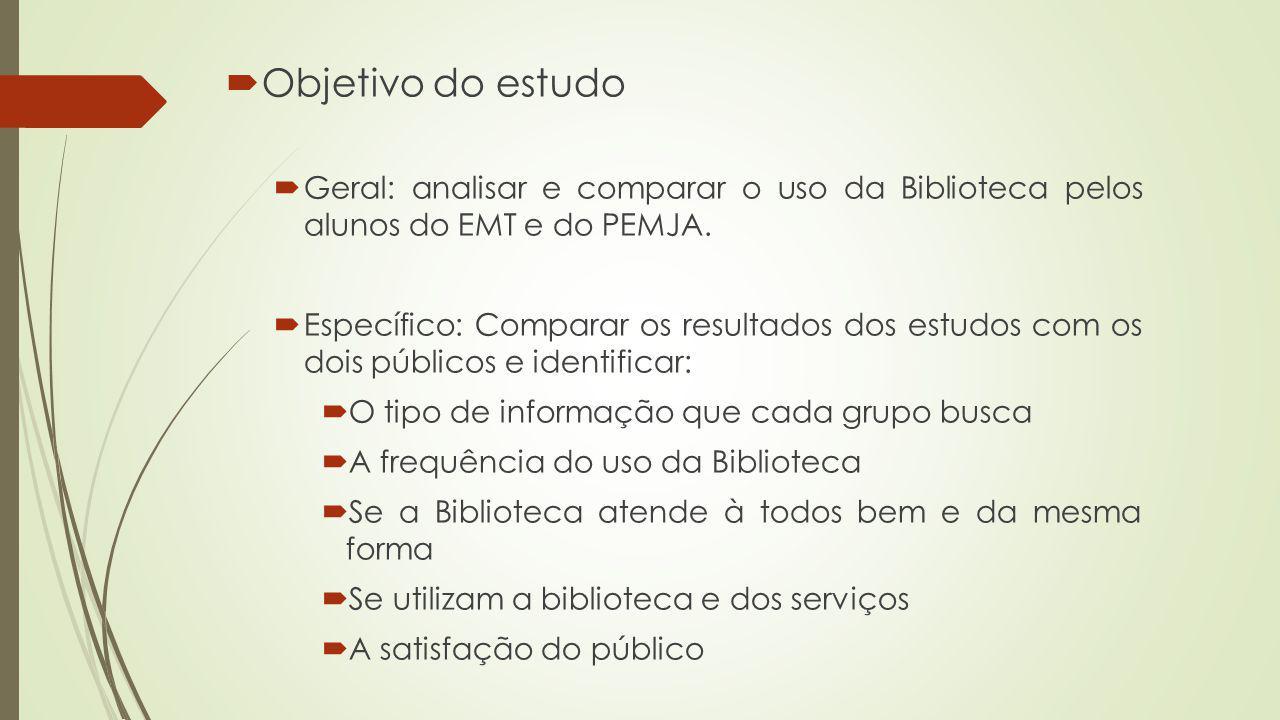 Objetivo do estudo Geral: analisar e comparar o uso da Biblioteca pelos alunos do EMT e do PEMJA. Específico: Comparar os resultados dos estudos com o