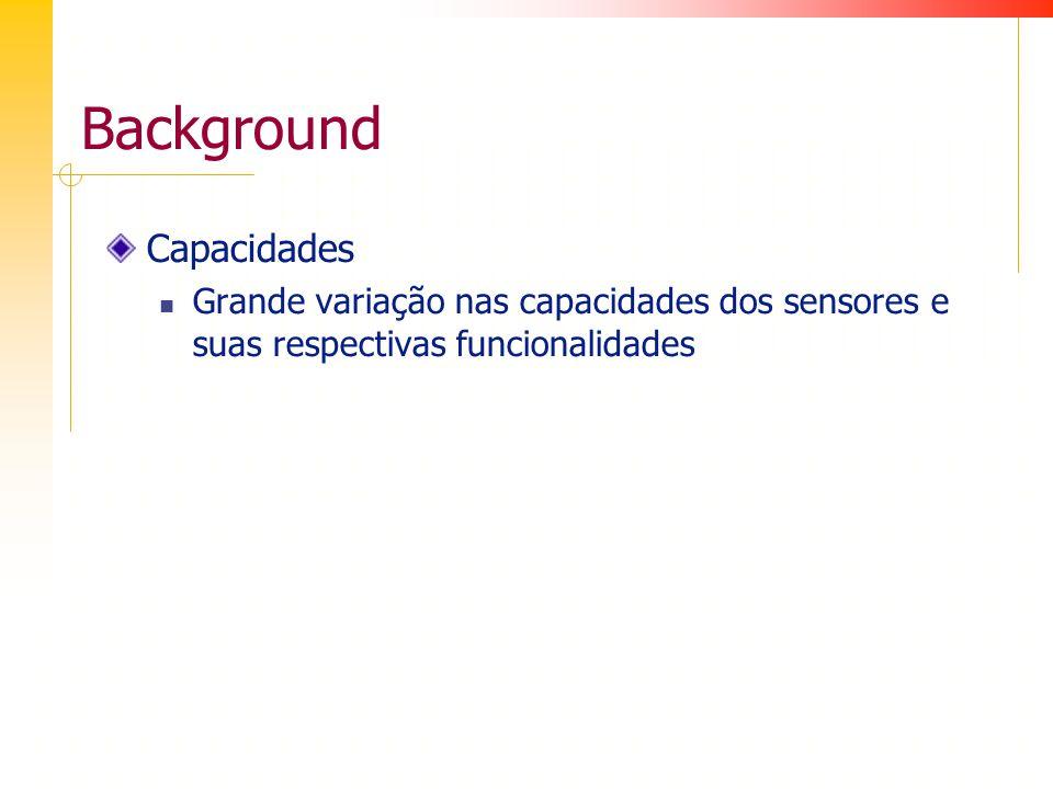 Background Capacidades Grande variação nas capacidades dos sensores e suas respectivas funcionalidades