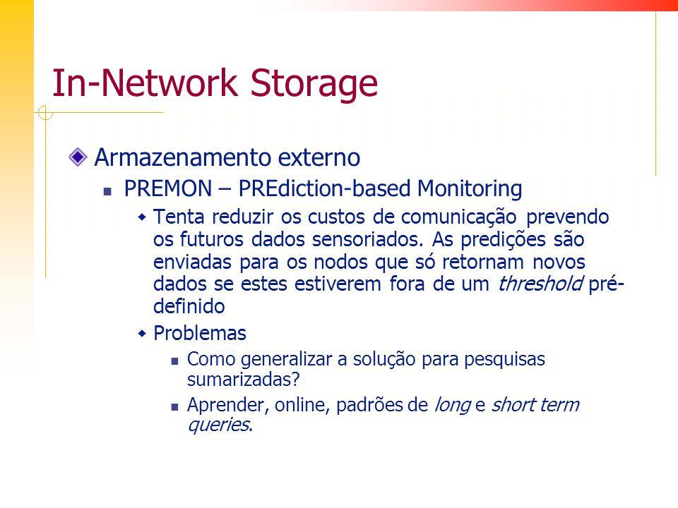 In-Network Storage Armazenamento externo PREMON – PREdiction-based Monitoring Tenta reduzir os custos de comunicação prevendo os futuros dados sensoriados.