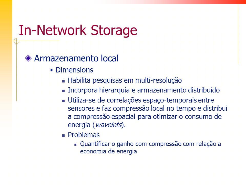 In-Network Storage Armazenamento local Dimensions Habilita pesquisas em multi-resolução Incorpora hierarquia e armazenamento distribuído Utiliza-se de correlações espaço-temporais entre sensores e faz compressão local no tempo e distribui a compressão espacial para otimizar o consumo de energia (wavelets).