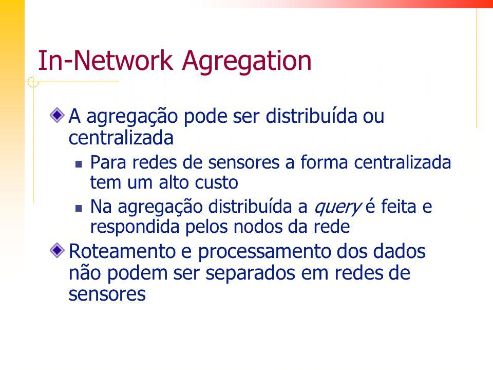 In-Network Agregation A agregação pode ser distribuída ou centralizada Para redes de sensores a forma centralizada tem um alto custo Na agregação distribuída a query é feita e respondida pelos nodos da rede Roteamento e processamento dos dados não podem ser separados em redes de sensores