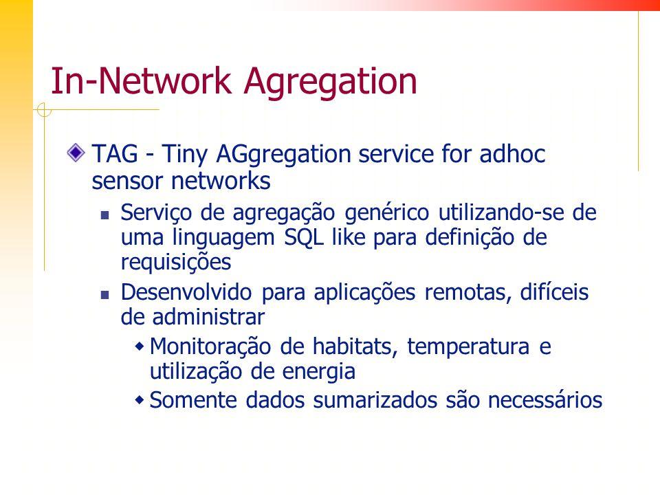 In-Network Agregation TAG - Tiny AGgregation service for adhoc sensor networks Serviço de agregação genérico utilizando-se de uma linguagem SQL like para definição de requisições Desenvolvido para aplicações remotas, difíceis de administrar Monitoração de habitats, temperatura e utilização de energia Somente dados sumarizados são necessários