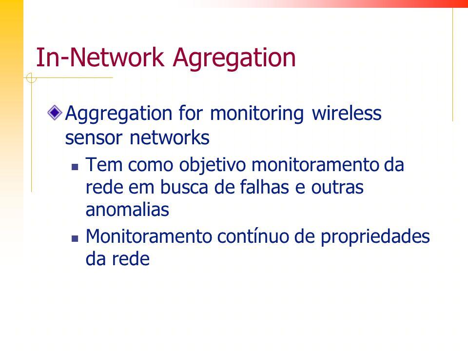 In-Network Agregation Aggregation for monitoring wireless sensor networks Tem como objetivo monitoramento da rede em busca de falhas e outras anomalias Monitoramento contínuo de propriedades da rede