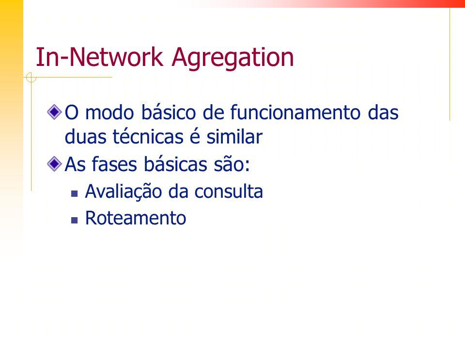 In-Network Agregation O modo básico de funcionamento das duas técnicas é similar As fases básicas são: Avaliação da consulta Roteamento