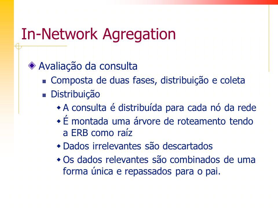 In-Network Agregation Avaliação da consulta Composta de duas fases, distribuição e coleta Distribuição A consulta é distribuída para cada nó da rede É montada uma árvore de roteamento tendo a ERB como raíz Dados irrelevantes são descartados Os dados relevantes são combinados de uma forma única e repassados para o pai.
