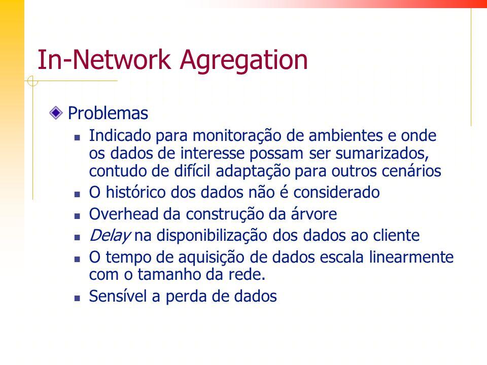 In-Network Agregation Problemas Indicado para monitoração de ambientes e onde os dados de interesse possam ser sumarizados, contudo de difícil adaptação para outros cenários O histórico dos dados não é considerado Overhead da construção da árvore Delay na disponibilização dos dados ao cliente O tempo de aquisição de dados escala linearmente com o tamanho da rede.