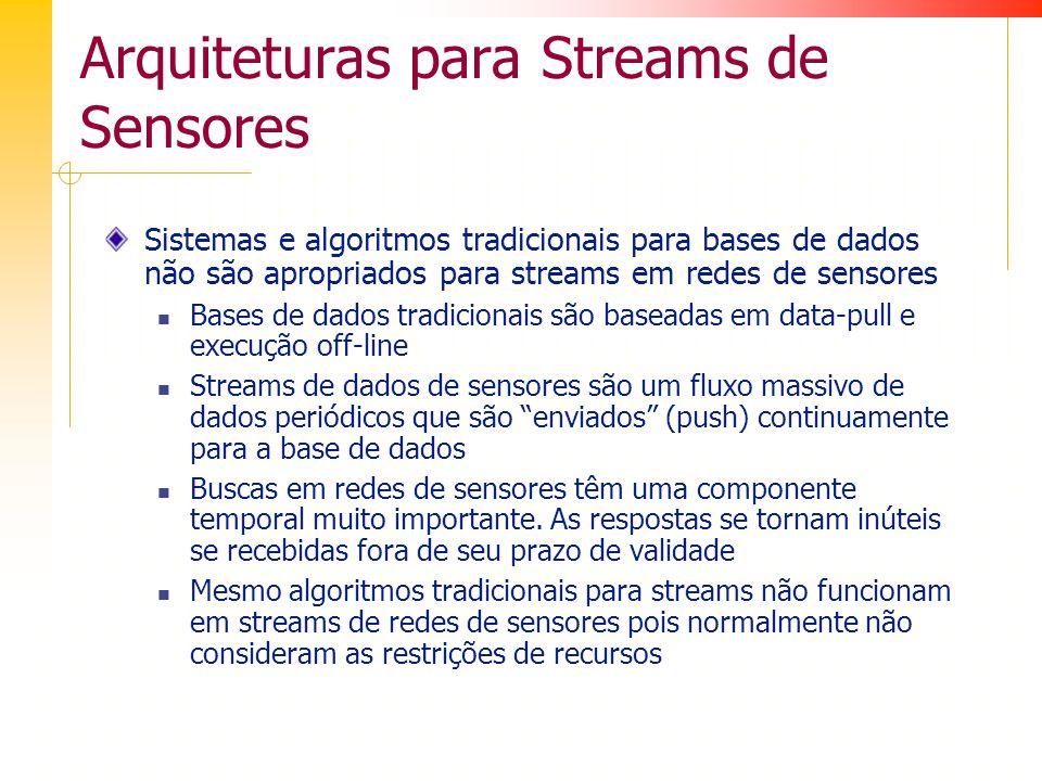 Arquiteturas para Streams de Sensores Sistemas e algoritmos tradicionais para bases de dados não são apropriados para streams em redes de sensores Bases de dados tradicionais são baseadas em data-pull e execução off-line Streams de dados de sensores são um fluxo massivo de dados periódicos que são enviados (push) continuamente para a base de dados Buscas em redes de sensores têm uma componente temporal muito importante.