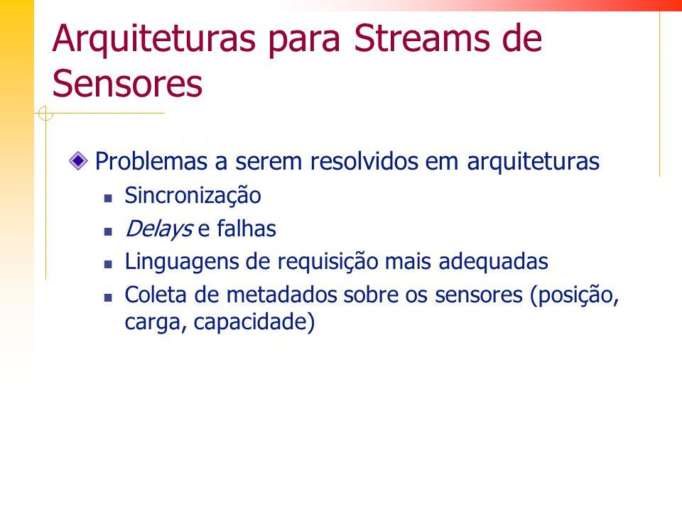 Problemas a serem resolvidos em arquiteturas Sincronização Delays e falhas Linguagens de requisição mais adequadas Coleta de metadados sobre os sensores (posição, carga, capacidade)