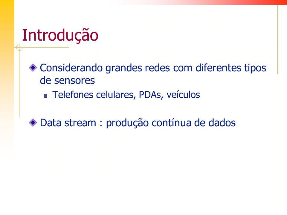 Introdução Trabalhos atuais Focam em: restrições das redes de sensores Necessidades futuras Mineração de dados on-line Pesquisa e eliminação de ruídos em dados com ruídos Determinação de outliers Manipulação de dados incompletos