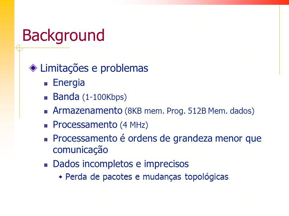Background Limitações e problemas Energia Banda (1-100Kbps) Armazenamento (8KB mem.