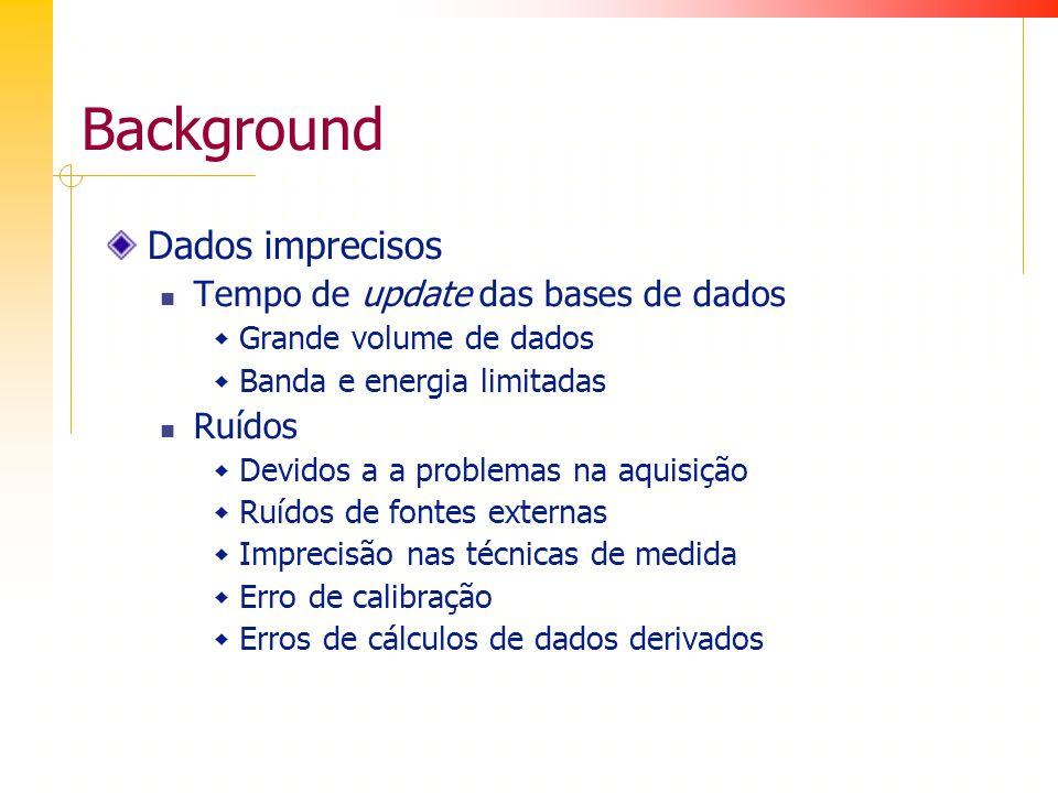 Background Dados imprecisos Tempo de update das bases de dados Grande volume de dados Banda e energia limitadas Ruídos Devidos a a problemas na aquisição Ruídos de fontes externas Imprecisão nas técnicas de medida Erro de calibração Erros de cálculos de dados derivados