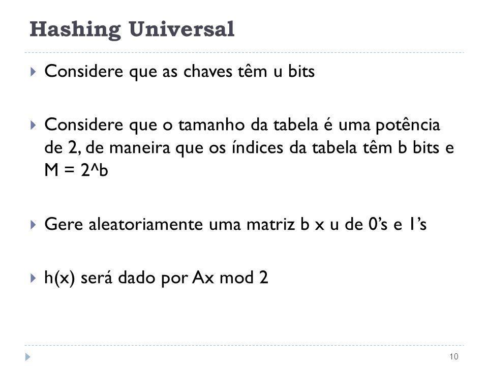 Hashing Universal 10 Considere que as chaves têm u bits Considere que o tamanho da tabela é uma potência de 2, de maneira que os índices da tabela têm