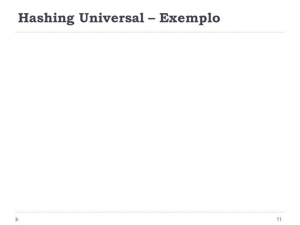 Hashing Universal – Exemplo 11