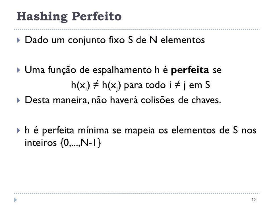 Hashing Perfeito 12 Dado um conjunto fixo S de N elementos Uma função de espalhamento h é perfeita se h(x i ) h(x j ) para todo i j em S Desta maneira