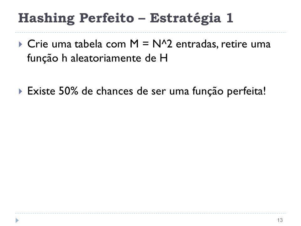 Hashing Perfeito – Estratégia 1 13 Crie uma tabela com M = N^2 entradas, retire uma função h aleatoriamente de H Existe 50% de chances de ser uma funç