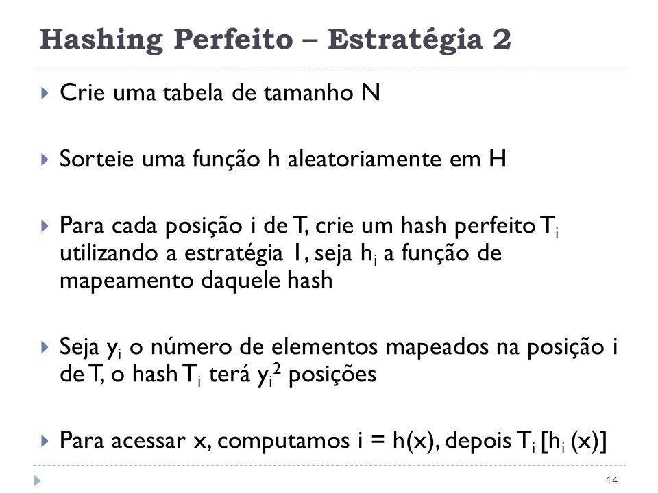 Hashing Perfeito – Estratégia 2 14 Crie uma tabela de tamanho N Sorteie uma função h aleatoriamente em H Para cada posição i de T, crie um hash perfei