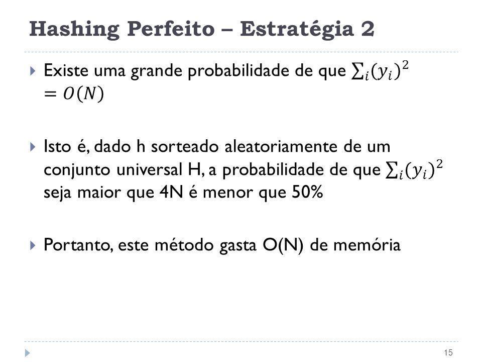 Hashing Perfeito – Estratégia 2 15