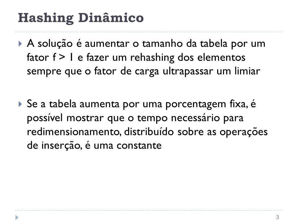 Hashing Dinâmico 3 A solução é aumentar o tamanho da tabela por um fator f > 1 e fazer um rehashing dos elementos sempre que o fator de carga ultrapas