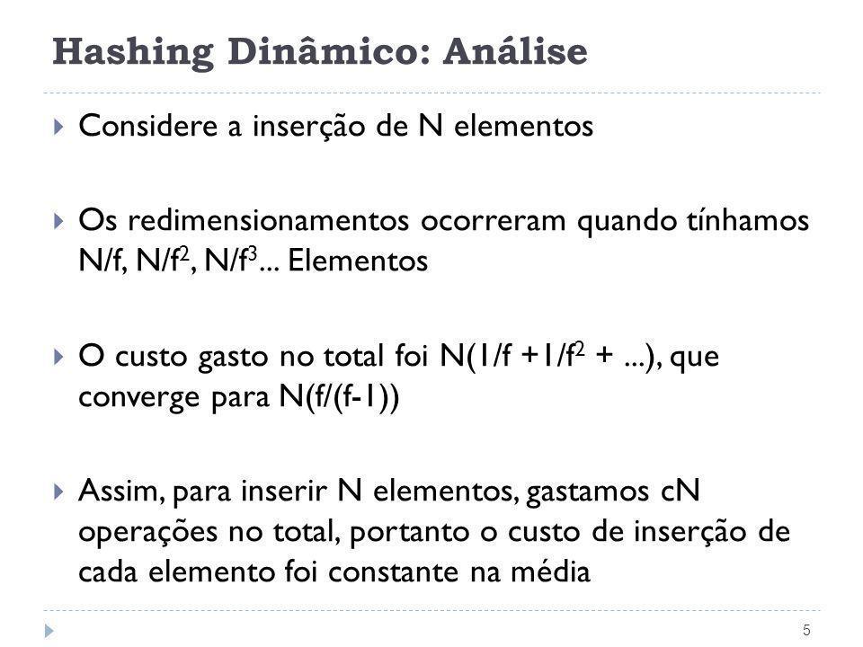 Hashing Dinâmico: Análise 5 Considere a inserção de N elementos Os redimensionamentos ocorreram quando tínhamos N/f, N/f 2, N/f 3... Elementos O custo