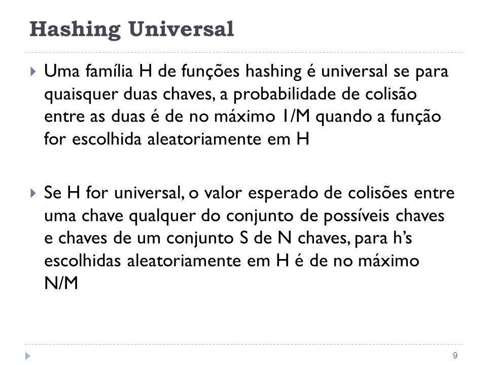 Hashing Universal 9 Uma família H de funções hashing é universal se para quaisquer duas chaves, a probabilidade de colisão entre as duas é de no máxim