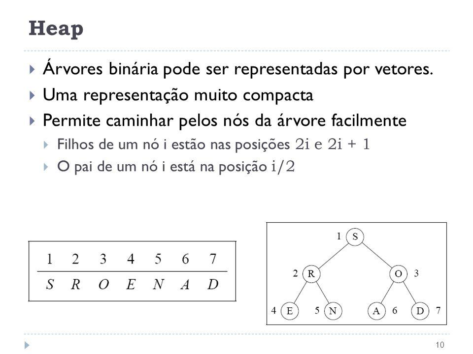 Heap 10 Árvores binária pode ser representadas por vetores. Uma representação muito compacta Permite caminhar pelos nós da árvore facilmente Filhos de