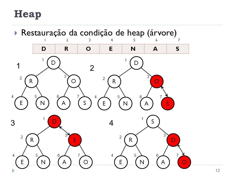 Heap 12 Restauração da condição de heap (árvore) DROENAS 1234567 D RO ENAS 1 2 3 6547 D RO ENAS 1 2 3 6547 D RS ENAO 1 2 3 6547 1 2 3 S RD ENAO 1 2 3 6547 4