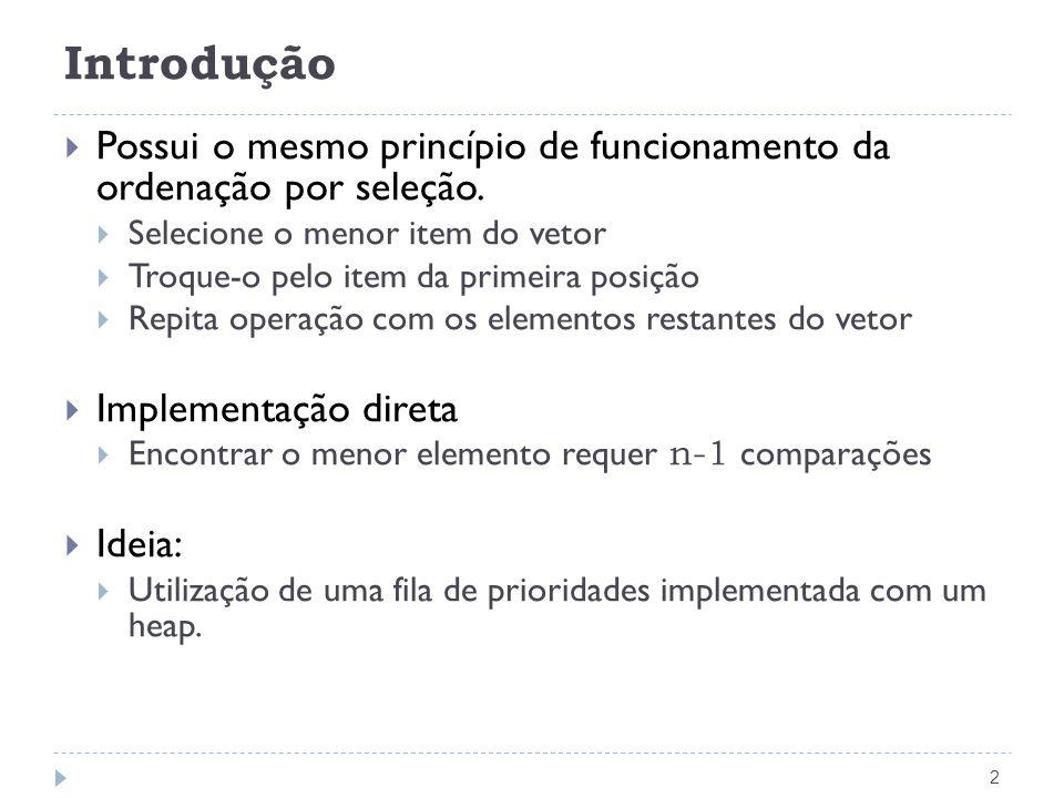 Introdução 2 Possui o mesmo princípio de funcionamento da ordenação por seleção. Selecione o menor item do vetor Troque-o pelo item da primeira posiçã