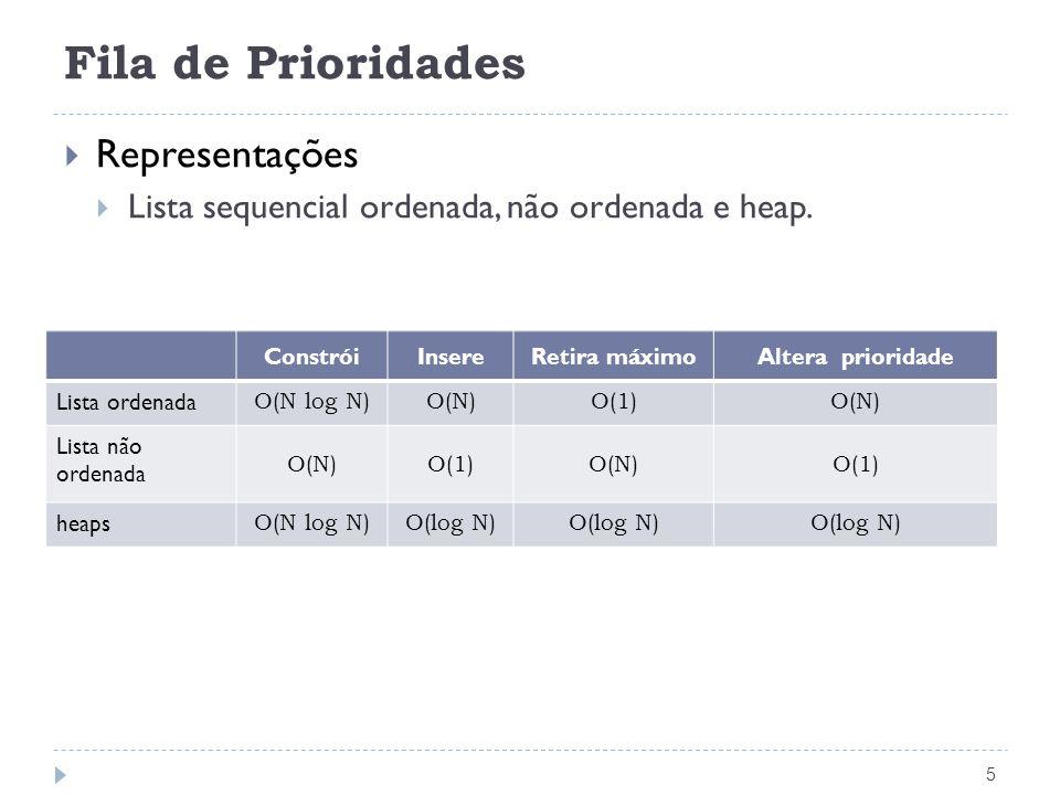 Fila de Prioridades 5 Representações Lista sequencial ordenada, não ordenada e heap. ConstróiInsereRetira máximoAltera prioridade Lista ordenada O(N l